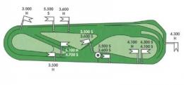 Carte des pistes de l'hippodrome tiercé d'Auteuil