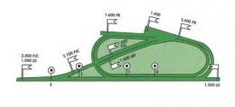 Carte des pistes de l'hippodrome tiercé de Chantilly