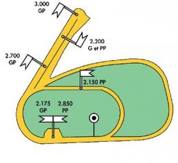 Carte des pistes de l'hippodrome tiercé Vincennes